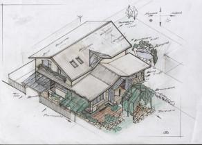 Заказать индивидуальный проект дома, дачи или коттеджа. Профи Строй